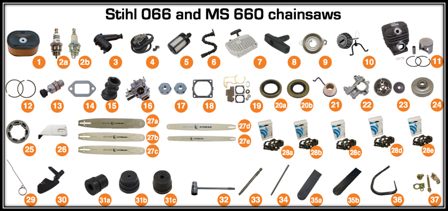 stihl-066-and-ms-660-chainsaws.png